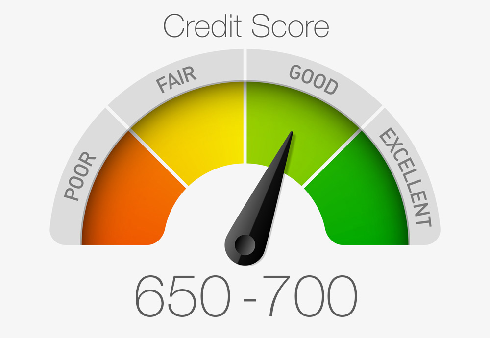 How To Check Credit Score >> How To Improve Your Credit Score Check Your Credit Report