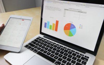 audit finances